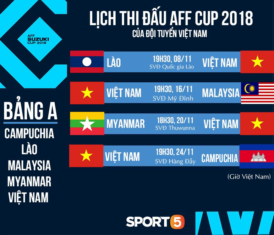 [AFF Cup 2018] Lào 0-3 Việt Nam: Công Phượng tỏa sáng, Quang Hải lập siêu phẩm sút phạt - Ảnh 4.