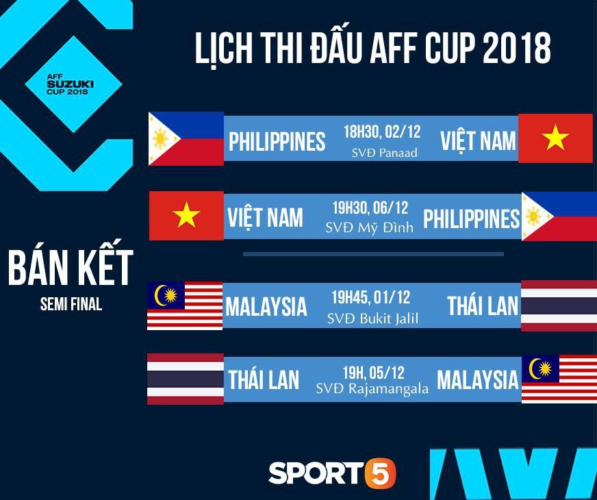 Philippines 1-2 Việt Nam: Cửa chung kết rộng mở với thầy trò HLV Park Hang-seo - Ảnh 5.
