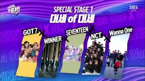 Không phải của EXO, BTS hay BlackPink, TWICE, đây mới là tiết mục đạt rating cao nhất SBS Gayo năm nay - Ảnh 2.
