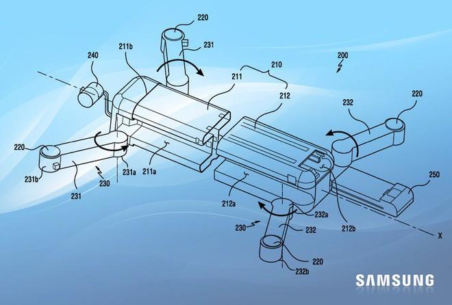 Samsung sẽ gia nhập thị trường drone với một chiếc drone biến hình? - Ảnh 2.