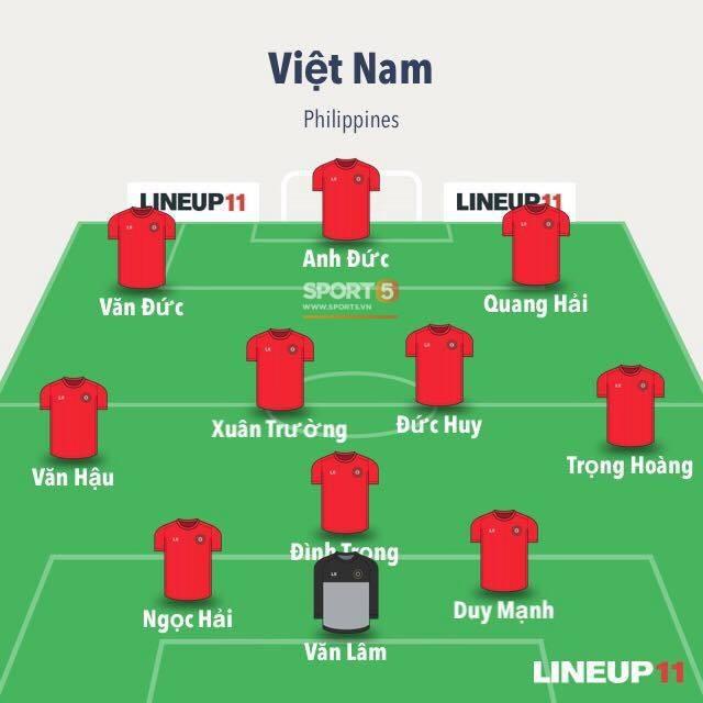 Phá dớp Mỹ Đình hạ Philippines, đội tuyển Việt Nam vào chung kết AFF Cup sau 10 năm chờ đợi - Ảnh 4.