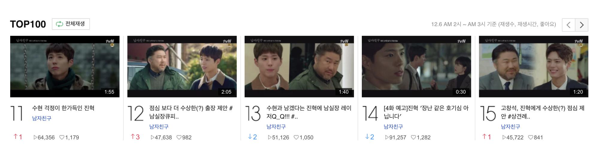 """Rating của """"Encounter"""" giảm nhẹ ngay cả khi Park Bo Gum nói nhớ Song Hye Kyo - Ảnh 7."""