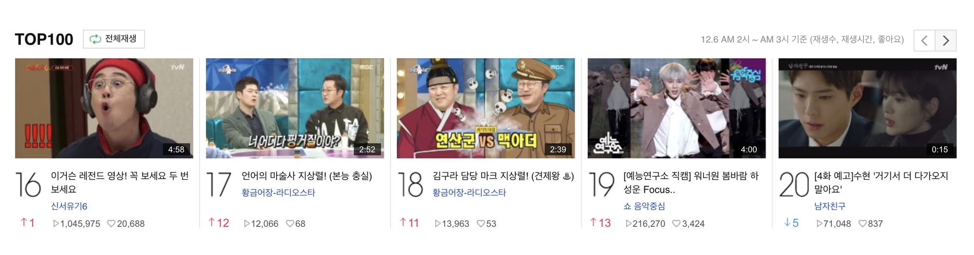 """Rating của """"Encounter"""" giảm nhẹ ngay cả khi Park Bo Gum nói nhớ Song Hye Kyo - Ảnh 8."""