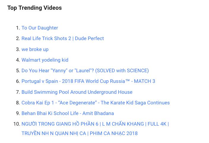 Youtube công bố video xu hướng của 2018: Việt Nam có phim ca nhạc lọt Top, MV của BTS trở thành trào lưu hot - Ảnh 6.