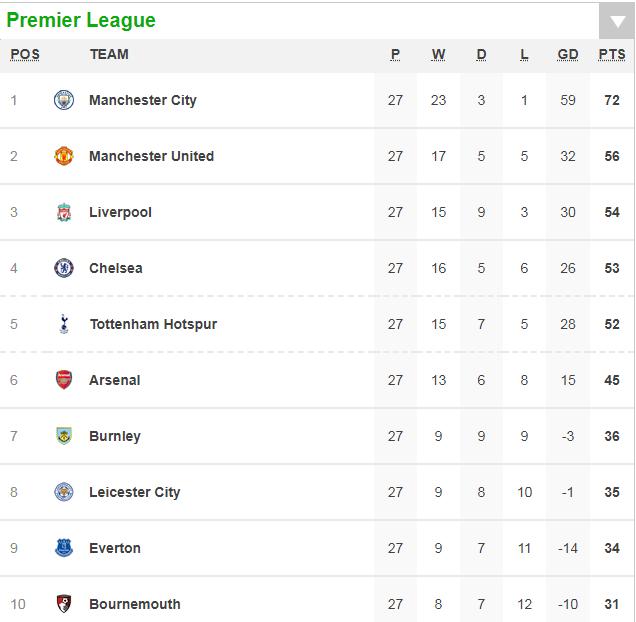 Hazard lập cú đúp, Chelsea trở lại Top 4 - Ảnh 17.
