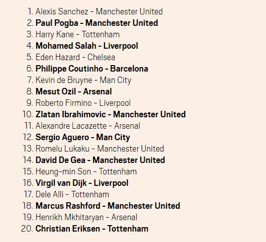 Thi đấu bết bát, Man Utd vẫn là vua bán áo tại châu Âu - Ảnh 3.