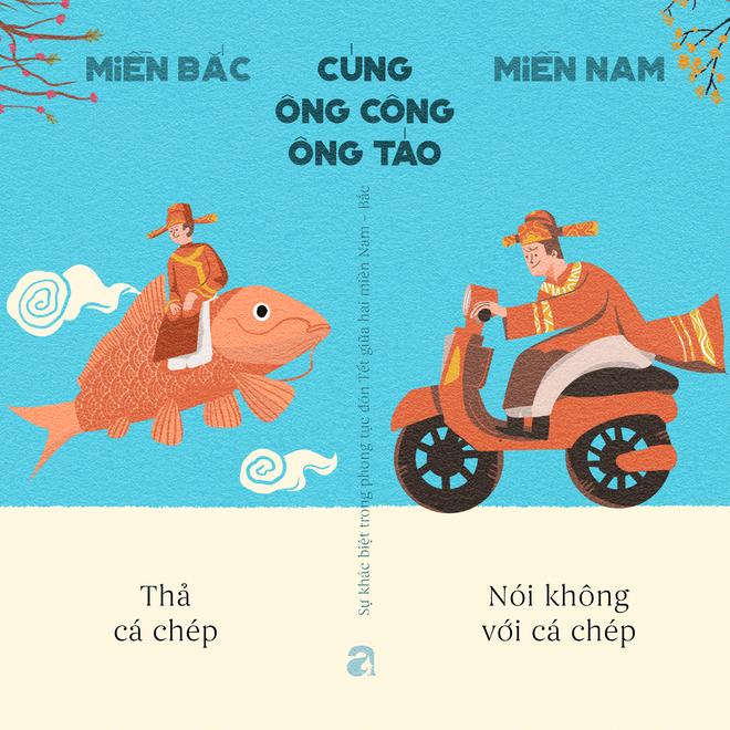 Những khác biệt thú vị ngày Tết giữa Hà Nội và Sài Gòn - Ảnh 1.