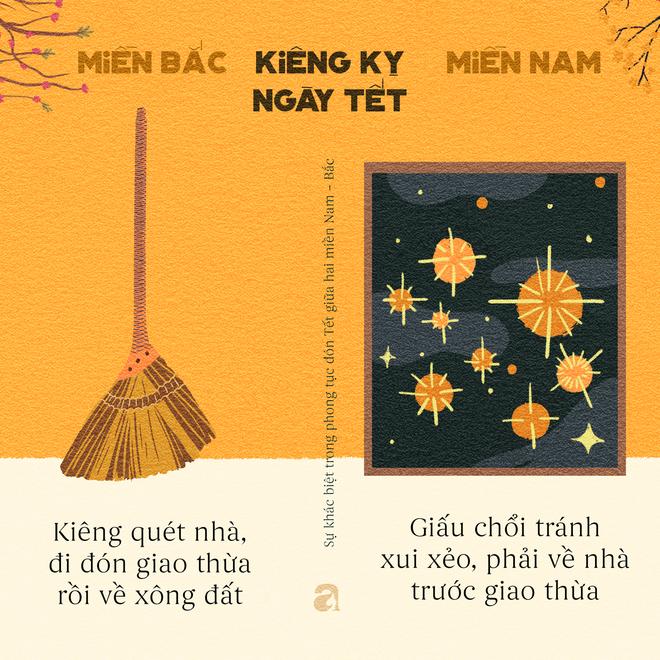 Những khác biệt thú vị ngày Tết giữa Hà Nội và Sài Gòn - Ảnh 2.