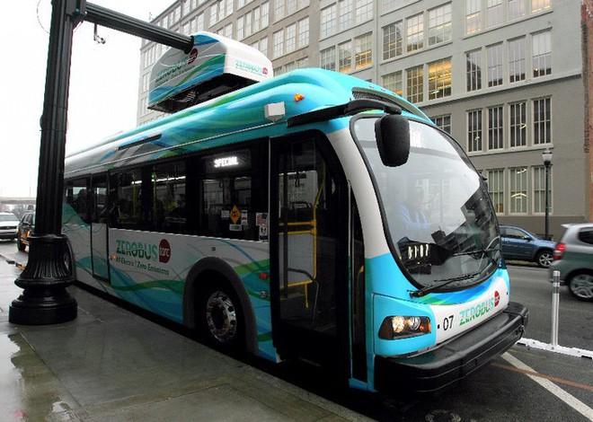 Triển vọng năng lượng sáng sủa: Hơn một nửa xe buýt công cộng sẽ trở thành xe buýt điện vào năm 2025 - Ảnh 3.