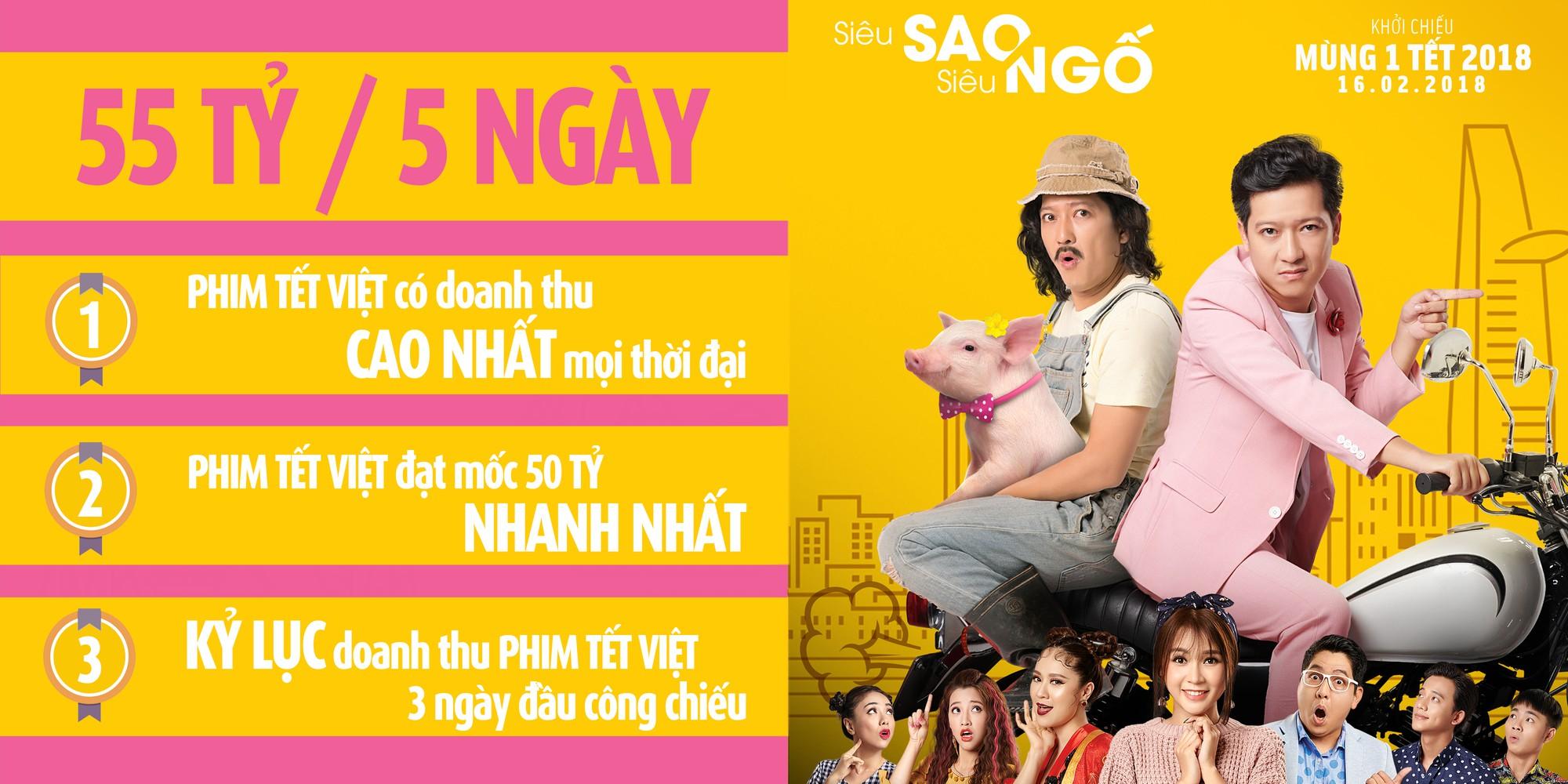 5 ngày thu 55 tỷ, phim của Trường Giang ăn nhất mùa Tết! - Ảnh 1.