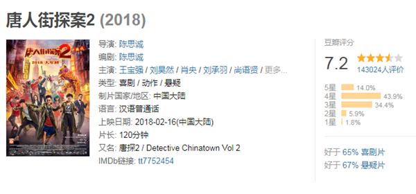 """Sau khi """"cày"""" đủ 4 phim bom tấn – bom xịt xứ Trung mùa Tết 2018, netizen Đại Lục nói gì? - Ảnh 1."""
