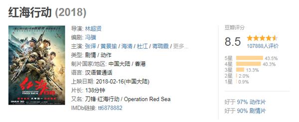 """Sau khi """"cày"""" đủ 4 phim bom tấn – bom xịt xứ Trung mùa Tết 2018, netizen Đại Lục nói gì? - Ảnh 11."""