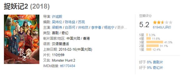 """Sau khi """"cày"""" đủ 4 phim bom tấn – bom xịt xứ Trung mùa Tết 2018, netizen Đại Lục nói gì? - Ảnh 6."""