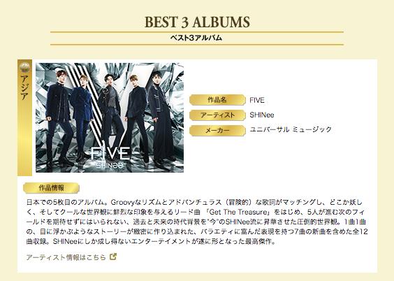 TWICE hốt trọn loạt giải thưởng danh giá tại Golden Disc Awards Nhật Bản - Ảnh 5.