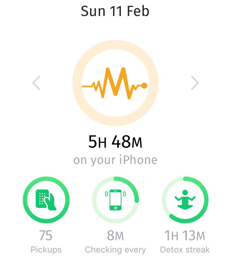 Nghiện smartphone nặng, tôi không ngờ lại được cứu rỗi bởi chính một ứng dụng trên đó - Ảnh 3.