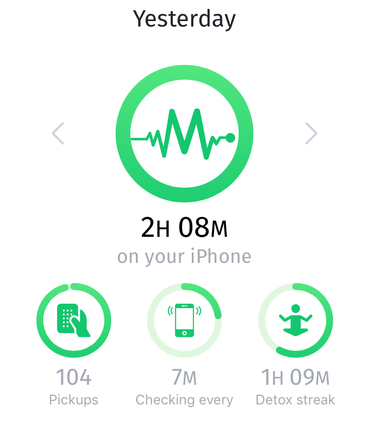 Nghiện smartphone nặng, tôi không ngờ lại được cứu rỗi bởi chính một ứng dụng trên đó - Ảnh 8.