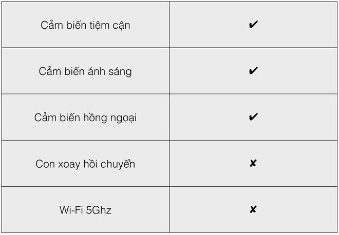 Xiaomi Redmi 5A: Cuộc sống với một chiếc điện thoại 1.79 triệu - Ảnh 35.