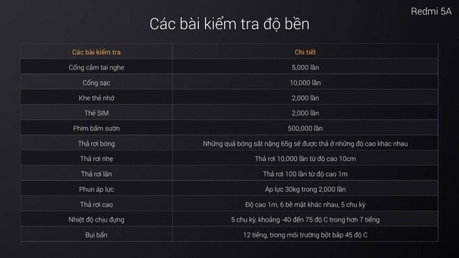Xiaomi Redmi 5A: Cuộc sống với một chiếc điện thoại 1.79 triệu - Ảnh 10.