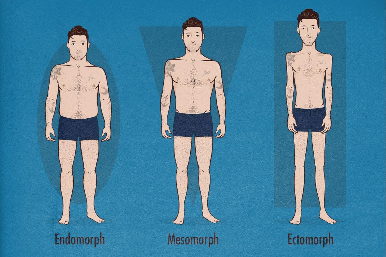 Nếu bạn thuộc tạng người dễ tăng cân thì cần lưu ý ngay những điều sau để cân nặng không tăng vù vù - Ảnh 1.