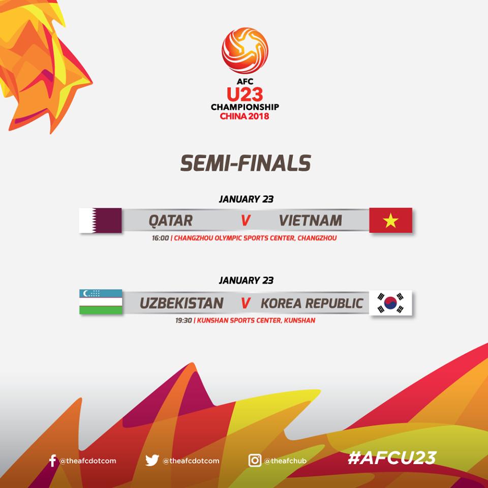 Dù còn gần ngày mới tới bán kết, người hâm mộ khắp châu Á đã gửi lời động viên tới đội tuyển U23 Việt Nam - Ảnh 1.