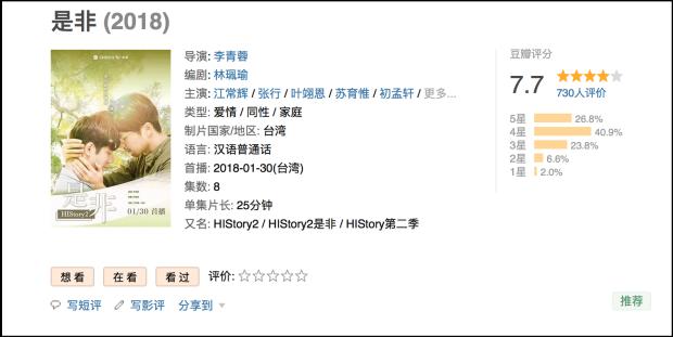 Sau Thịnh Thế, cộng đồng fan đam mỹ lại phát cuồng vì 3 cặp đôi của HIStory 2 - Ảnh 13.