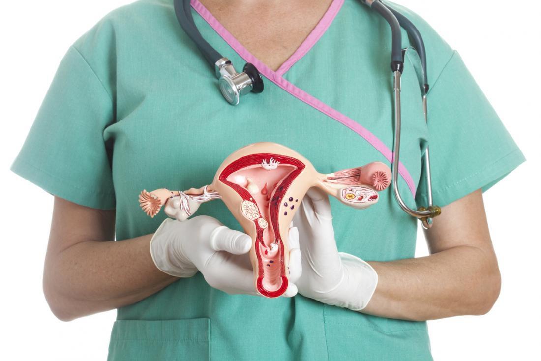 Kết quả hình ảnh cho Mỗi ngày có 7 phụ nữ Việt Nam tử vong do ung thư cổ tử cung