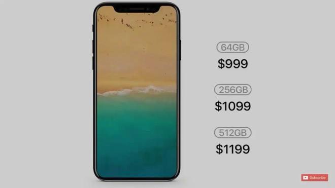 iPhone X đã khiến Apple 2 lần trở thành anh hùng bất đắc dĩ của thế giới smartphone như thế nào? - Ảnh 2.