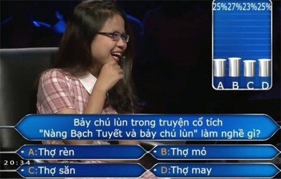 Nhìn lại loạt câu hỏi 'không tưởng' từng làm khó người chơi Ai là triệu phú