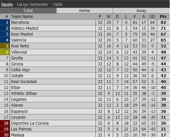 Ronaldo vắng mặt, Real Madrid thắng dễ Malaga nhờ kép phụ Isco - Ảnh 9.