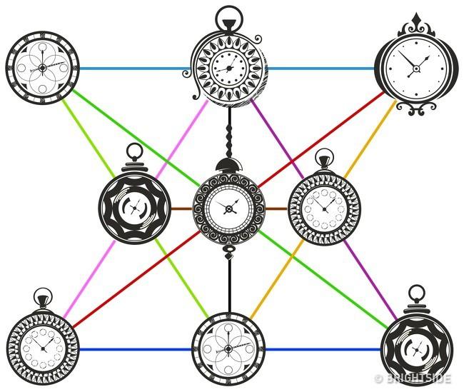Chỉ logic là không đủ để giúp bạn giải quyết hết 4 câu đố này - Ảnh 10.