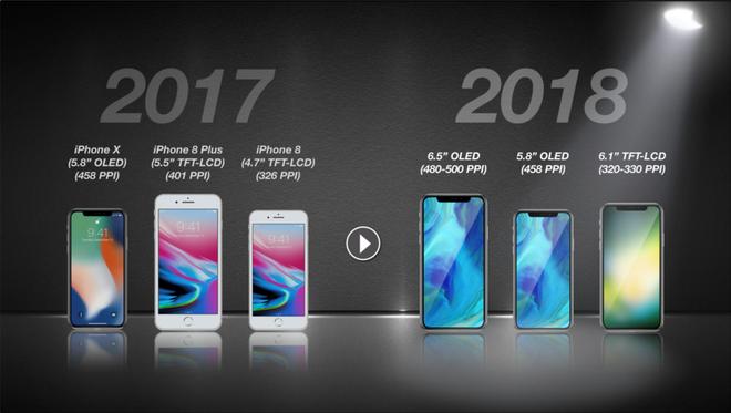 Quên iPhone X đi, Apple có thể sẽ ra mắt mẫu iPhone màn hình 6.1 inch, hỗ trợ 2 SIM với giá chỉ 550 USD ngay trong năm nay - Ảnh 2.