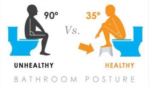 7 quy tắc ai sử dụng nhà vệ sinh công cộng cũng buộc phải nhớ kẻo rước bệnh vào người - Ảnh 4.