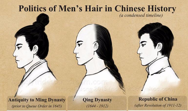 Phải cạo trọc nửa đầu, tết tóc đuôi sam, đàn ông Thanh triều bao lâu mới gội đầu 1 lần?