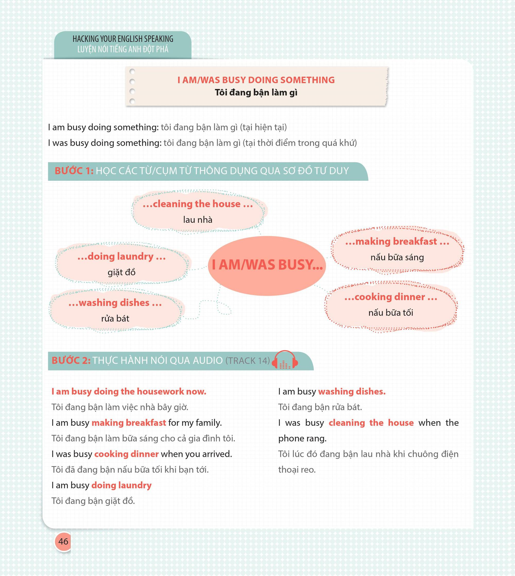Hacking your English Speaking - Phương pháp học tiếng Anh mới lạ bằng sơ đồ tư duy - Ảnh 1.