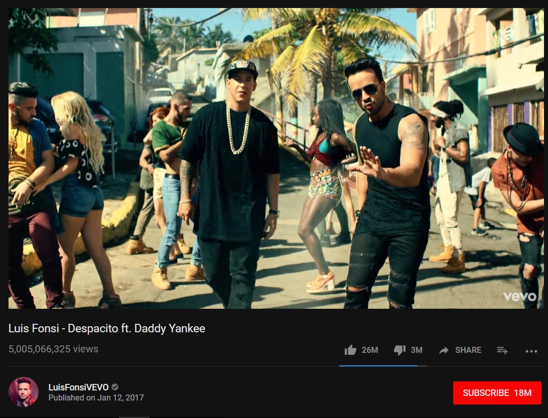 Despacito xác lập kỷ lục YouTube: Video đầu tiên cán mốc 5 tỷ lượt xem - Ảnh 1.