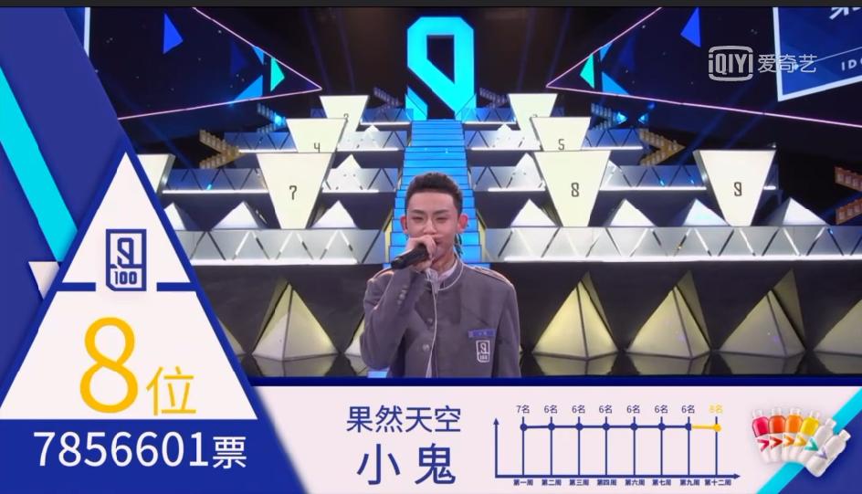 Đây rồi, 9 thí sinh chiến thắng Produce 101 bản nhái! - Ảnh 2.