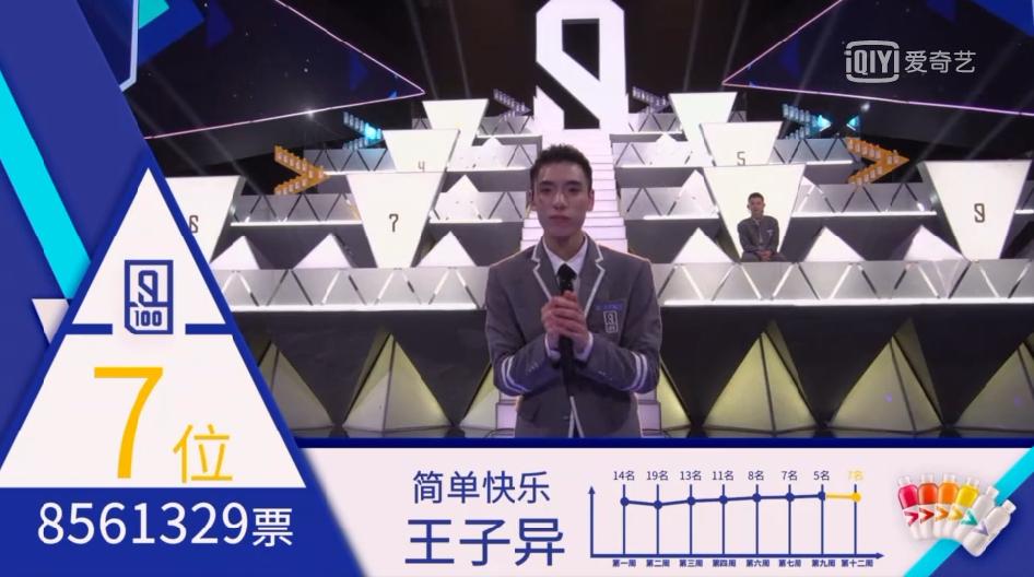 Đây rồi, 9 thí sinh chiến thắng Produce 101 bản nhái! - Ảnh 3.