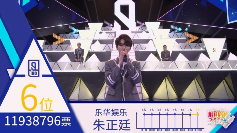 Đây rồi, 9 thí sinh chiến thắng Produce 101 bản nhái! - Ảnh 4.