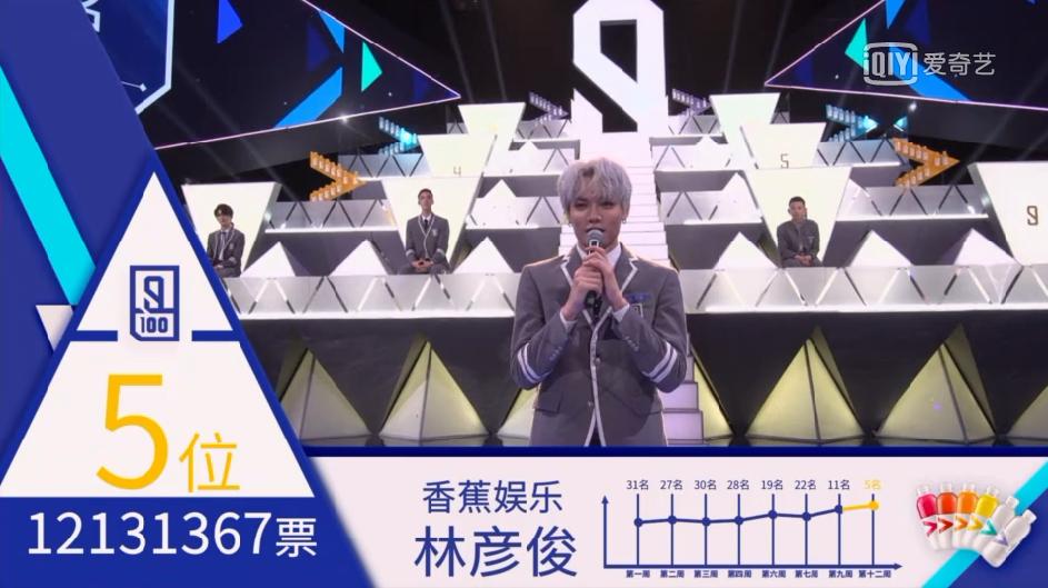 Đây rồi, 9 thí sinh chiến thắng Produce 101 bản nhái! - Ảnh 5.