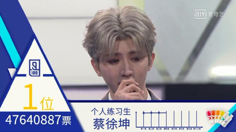 Đây rồi, 9 thí sinh chiến thắng Produce 101 bản nhái! - Ảnh 16.