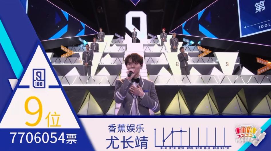 Đây rồi, 9 thí sinh chiến thắng Produce 101 bản nhái! - Ảnh 1.