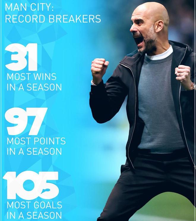 Man City lập liên tiếp 3 kỷ lục Ngoại hạng Anh - Ảnh 11.