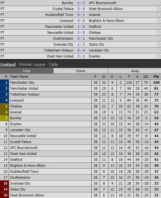Cầu thủ Man Utd xếp hàng rào danh dự chia tay Carrick - Ảnh 9.
