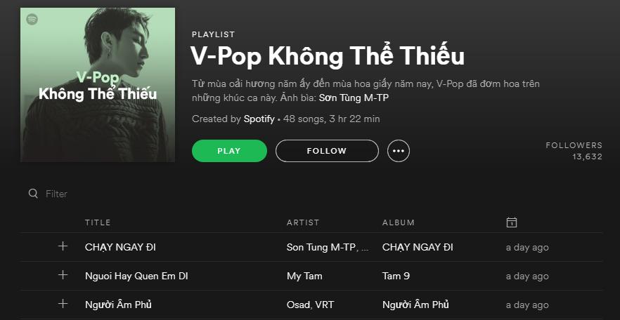 Bùa Yêu đột nhiên mất tích trên Spotify, nếu còn thì cũng đen sì không thể Play được - Ảnh 2.