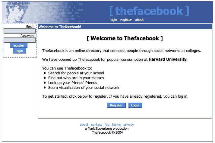 Vì sao Facebook lại được gọi là... Facebook? - Ảnh 3.