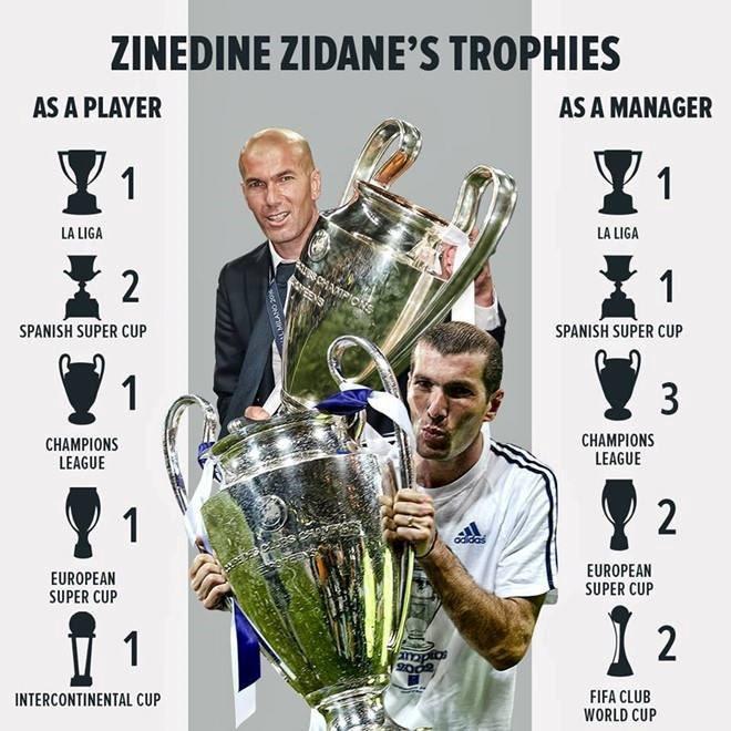 Cực sốc: Zidane từ chức huấn luyện viên trưởng Real Madrid - Ảnh 2.