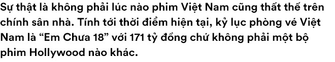 """Tại sao phải """"cứu phim Việt, khi chúng ta vẫn phát sốt vì Em chưa 18, Phía trước là bầu trời? - Ảnh 1."""