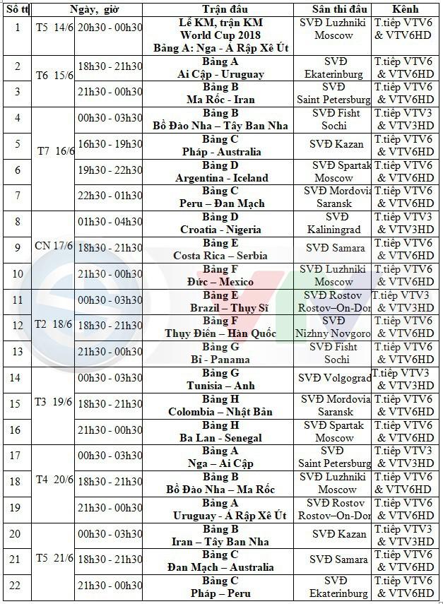 Chi tiết lịch phát sóng 64 trận đấu World Cup 2018 trên các kênh VTV - Ảnh 2.