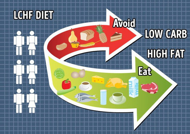 8 thói quen có thể giúp bạn giảm số cân dư thừa nhanh đến không ngờ - Ảnh 1.