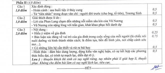 Thi tuyển sinh vào lớp 10: Hà Nội công bố đáp án chính thức môn Văn - Ảnh 2.